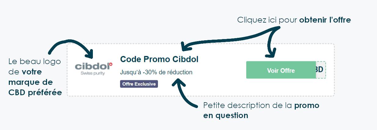tutorial-coupon